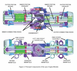 opoc-engine-explained-22609_2