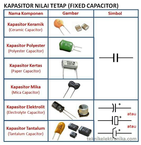 kendaraan fit dengan Voltage Stabilizer !!! ( bag. 1 )